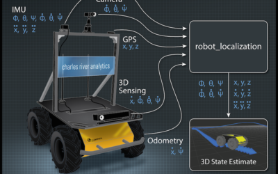 Video: Working with the Robot Localization Package